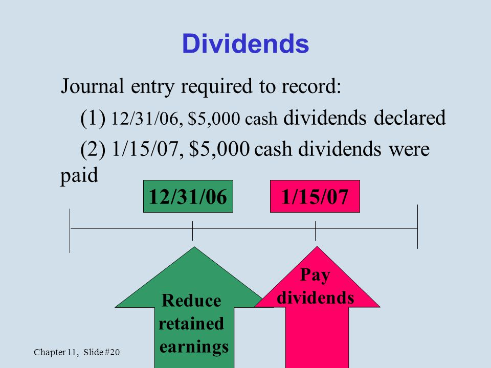Dividends (2) 1/15/07, $5,000 cash dividends were paid 12/31/06