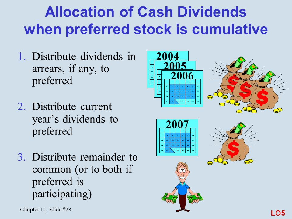 Allocation of Cash Dividends when preferred stock is cumulative