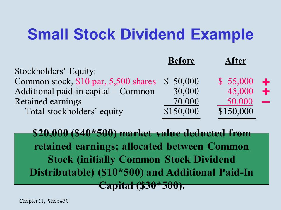 Small Stock Dividend Example