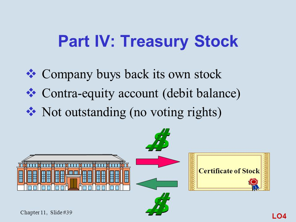 Part IV: Treasury Stock