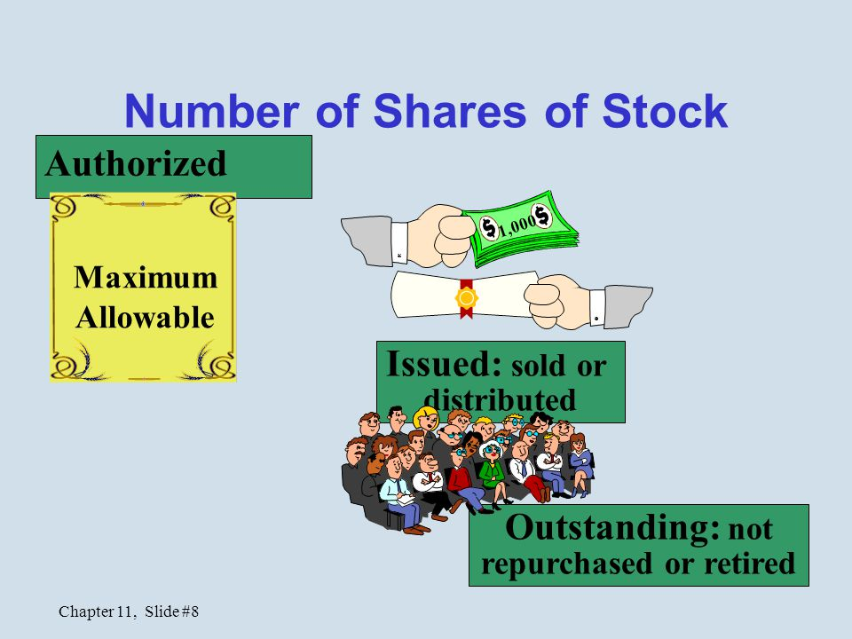 Number of Shares of Stock