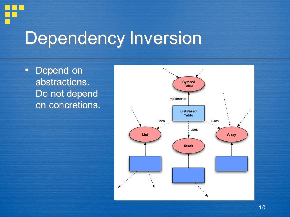 Dependency Inversion Depend on abstractions. Do not depend on concretions.