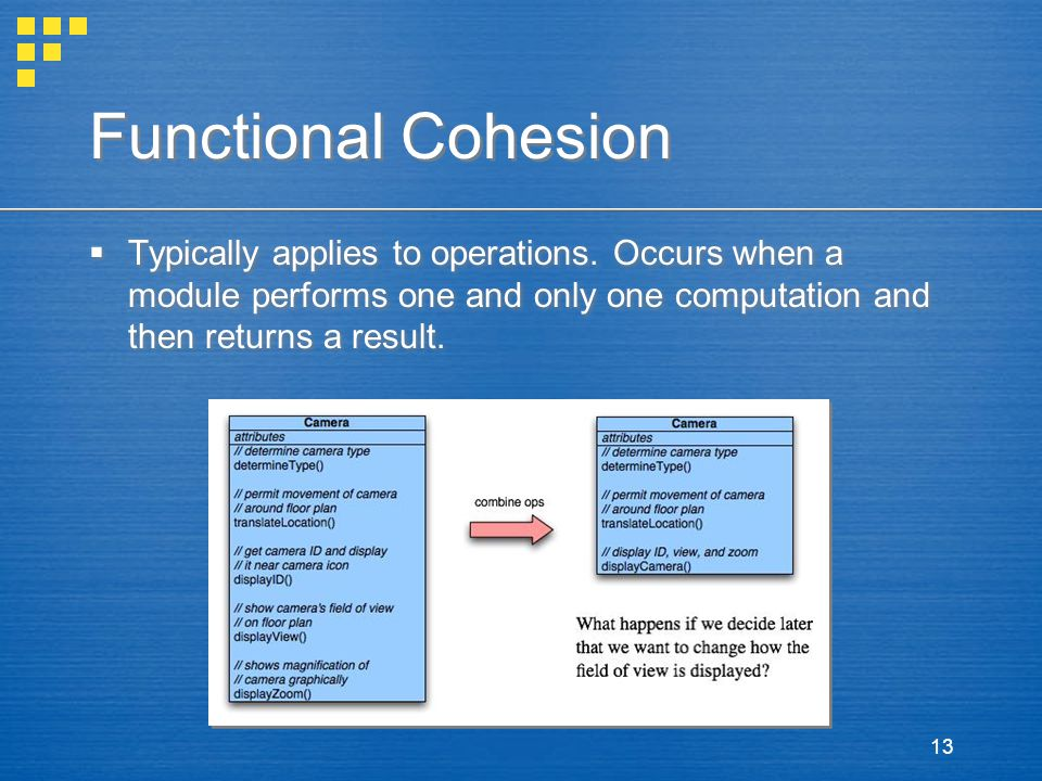 Functional Cohesion Typically applies to operations.