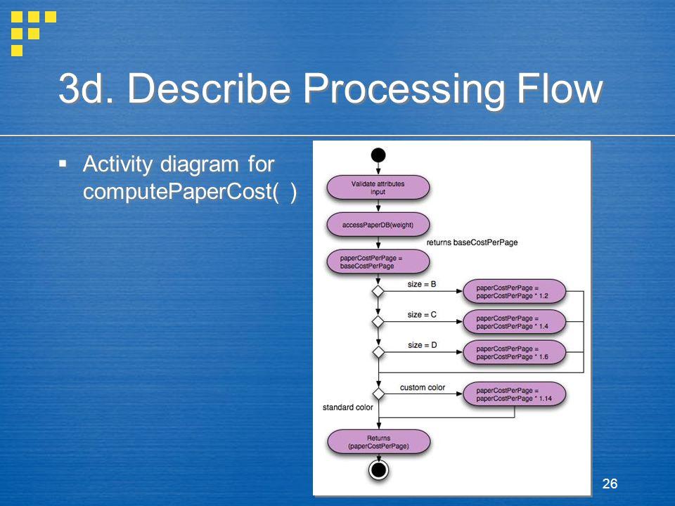 3d. Describe Processing Flow