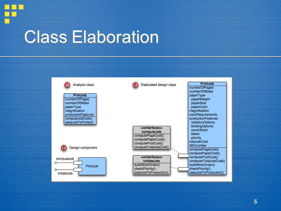 Class Elaboration