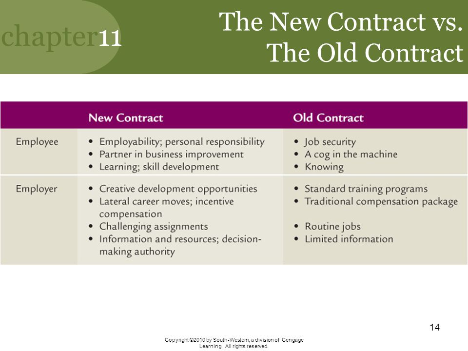 The New Contract vs. The Old Contract