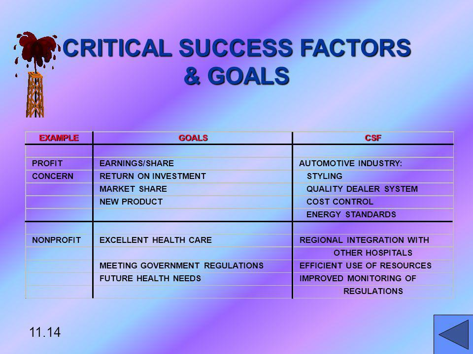 CRITICAL SUCCESS FACTORS & GOALS