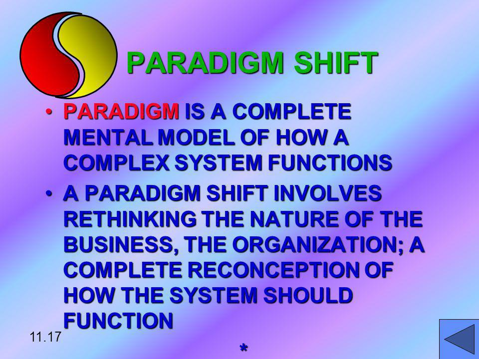 PARADIGM SHIFT PARADIGM IS A COMPLETE MENTAL MODEL OF HOW A COMPLEX SYSTEM FUNCTIONS.