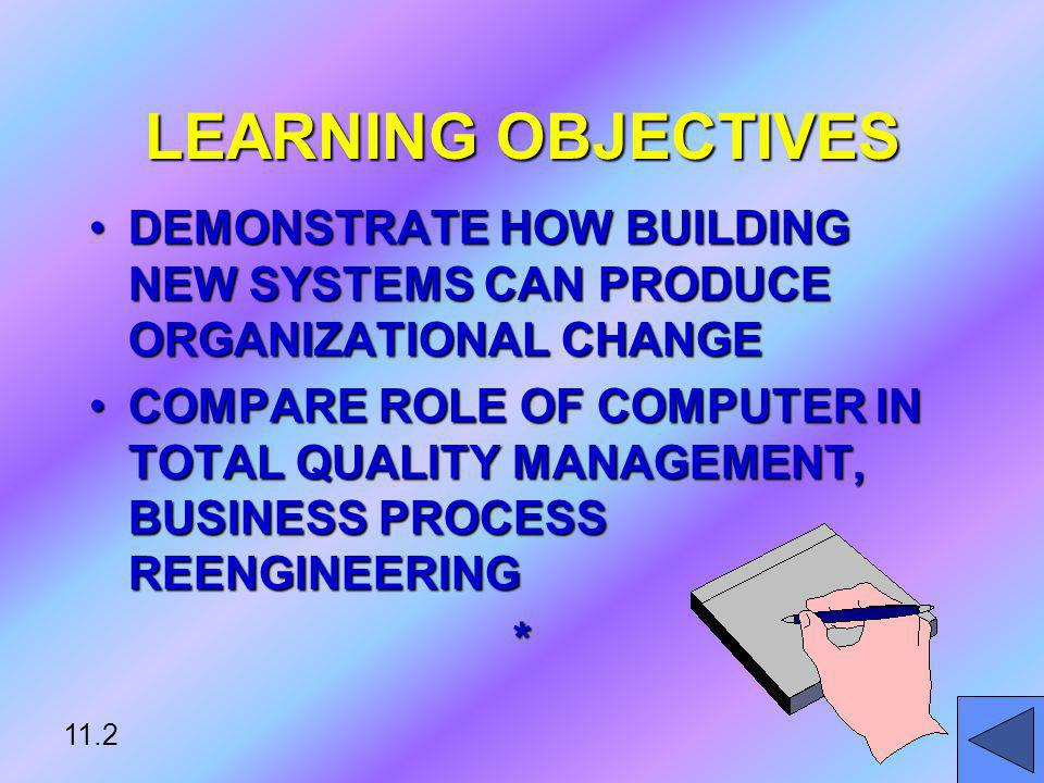 LEARNING OBJECTIVES DEMONSTRATE HOW BUILDING NEW SYSTEMS CAN PRODUCE ORGANIZATIONAL CHANGE.