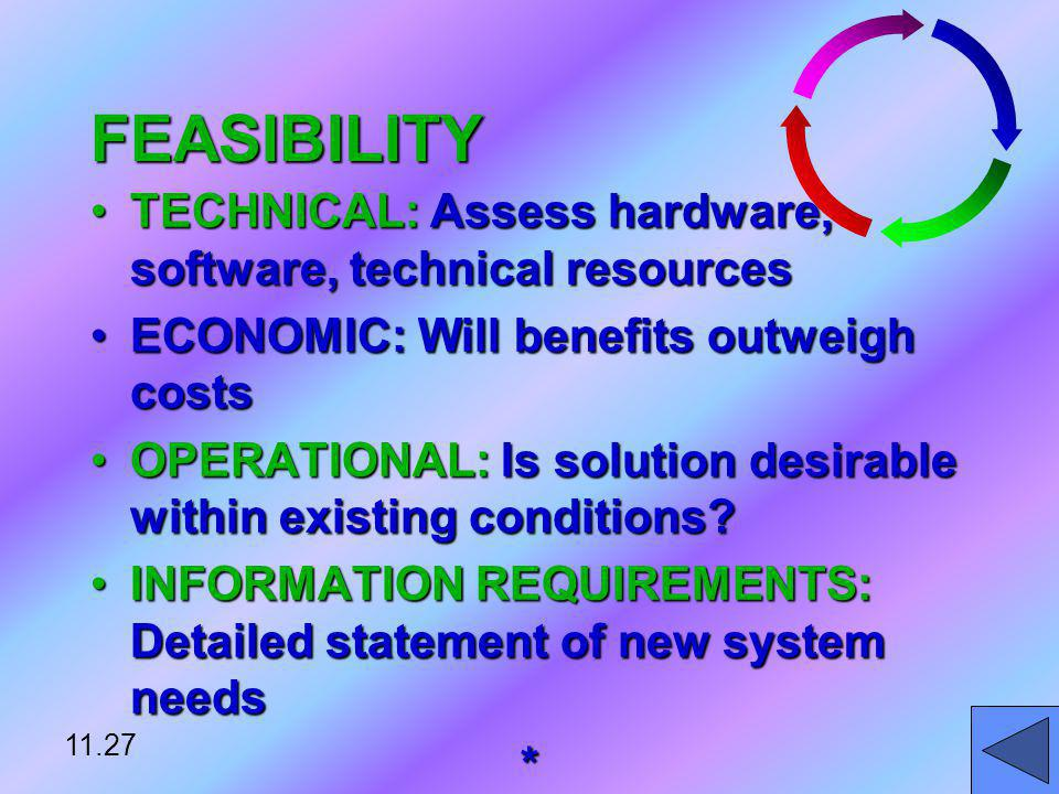 FEASIBILITY TECHNICAL: Assess hardware, software, technical resources