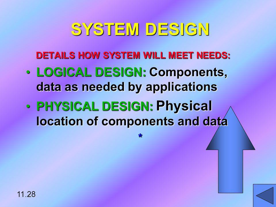 SYSTEM DESIGN DETAILS HOW SYSTEM WILL MEET NEEDS: