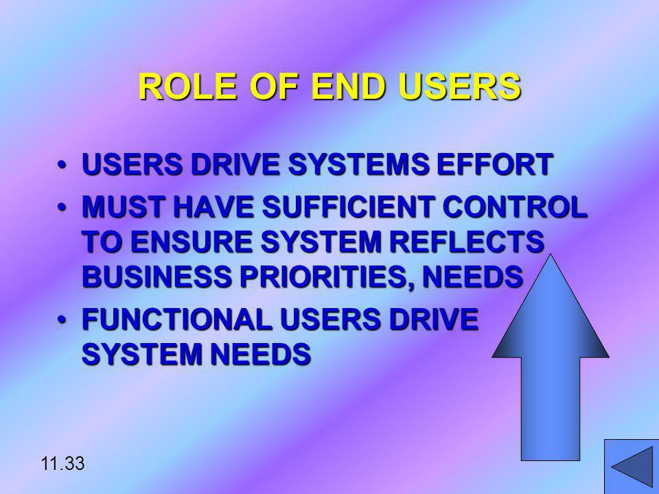 ROLE OF END USERS USERS DRIVE SYSTEMS EFFORT