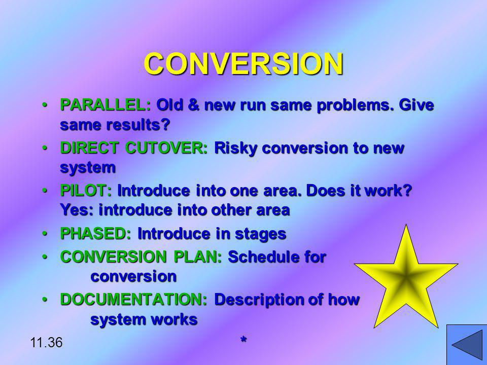 CONVERSION PARALLEL: Old & new run same problems. Give same results