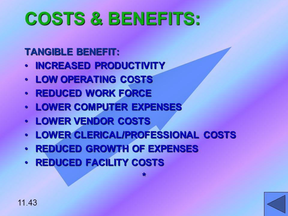 COSTS & BENEFITS: TANGIBLE BENEFIT: INCREASED PRODUCTIVITY