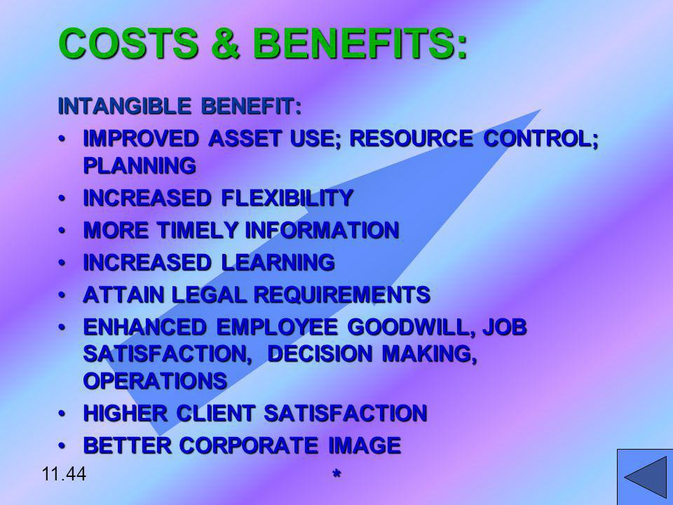 COSTS & BENEFITS: INTANGIBLE BENEFIT: