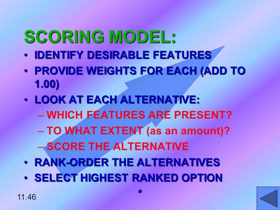 SCORING MODEL: IDENTIFY DESIRABLE FEATURES