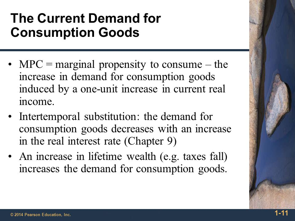 The Current Demand for Consumption Goods