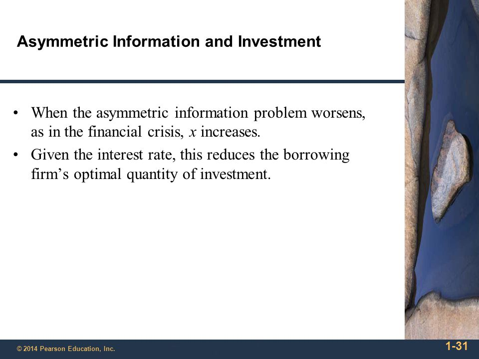Asymmetric Information and Investment