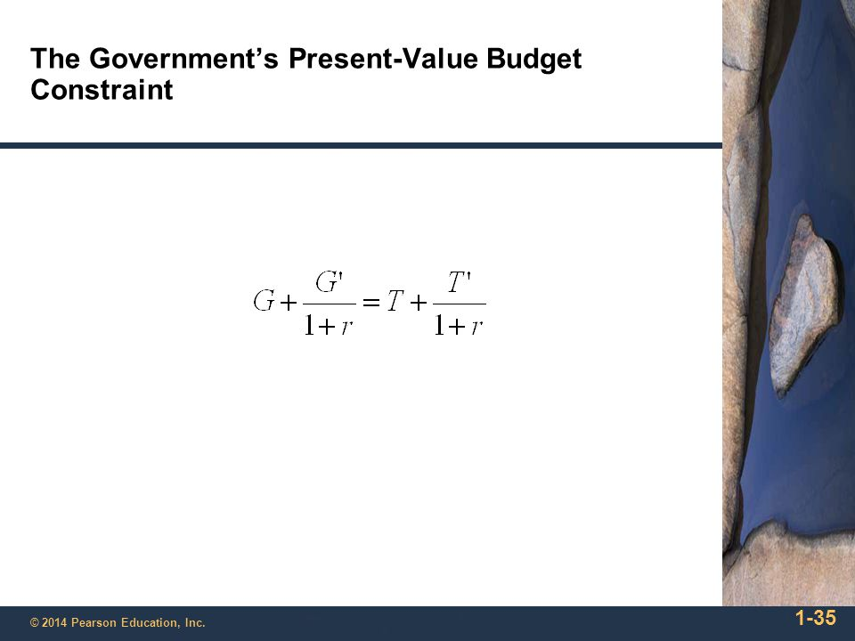 The Government's Present-Value Budget Constraint
