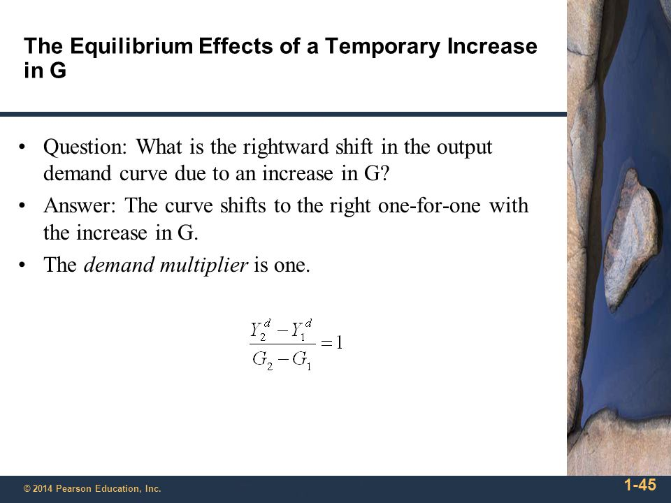 The Equilibrium Effects of a Temporary Increase in G