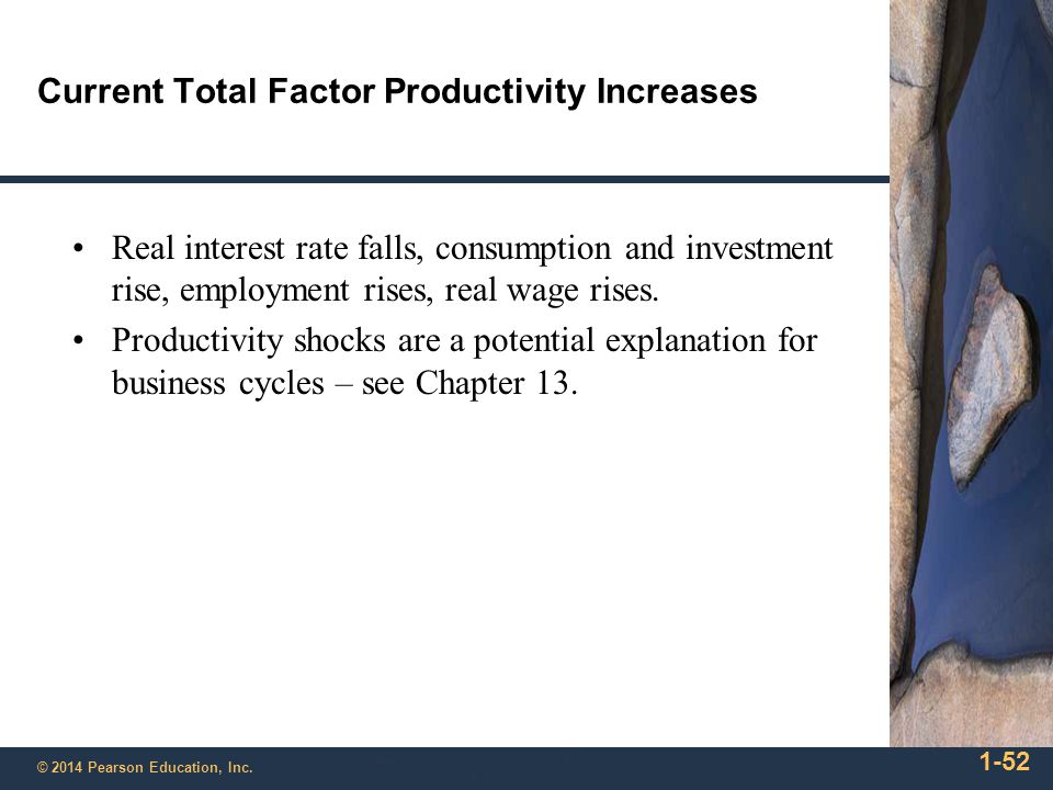 Current Total Factor Productivity Increases