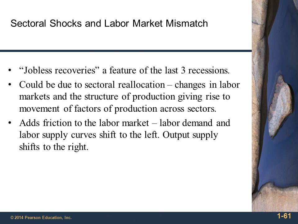 Sectoral Shocks and Labor Market Mismatch