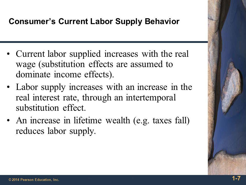 Consumer's Current Labor Supply Behavior