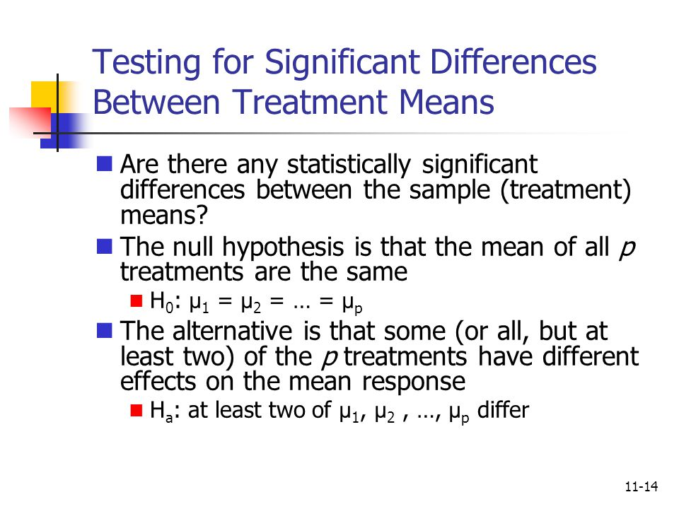 Testing for Significant Differences Between Treatment Means