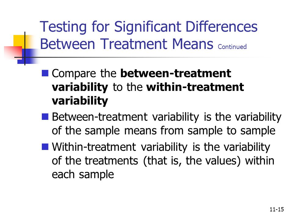 Testing for Significant Differences Between Treatment Means Continued