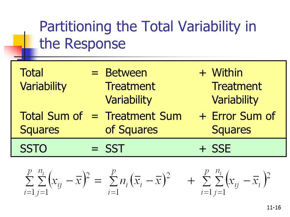 Partitioning the Total Variability in the Response