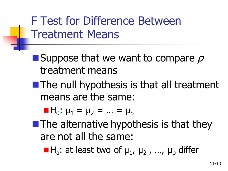 F Test for Difference Between Treatment Means
