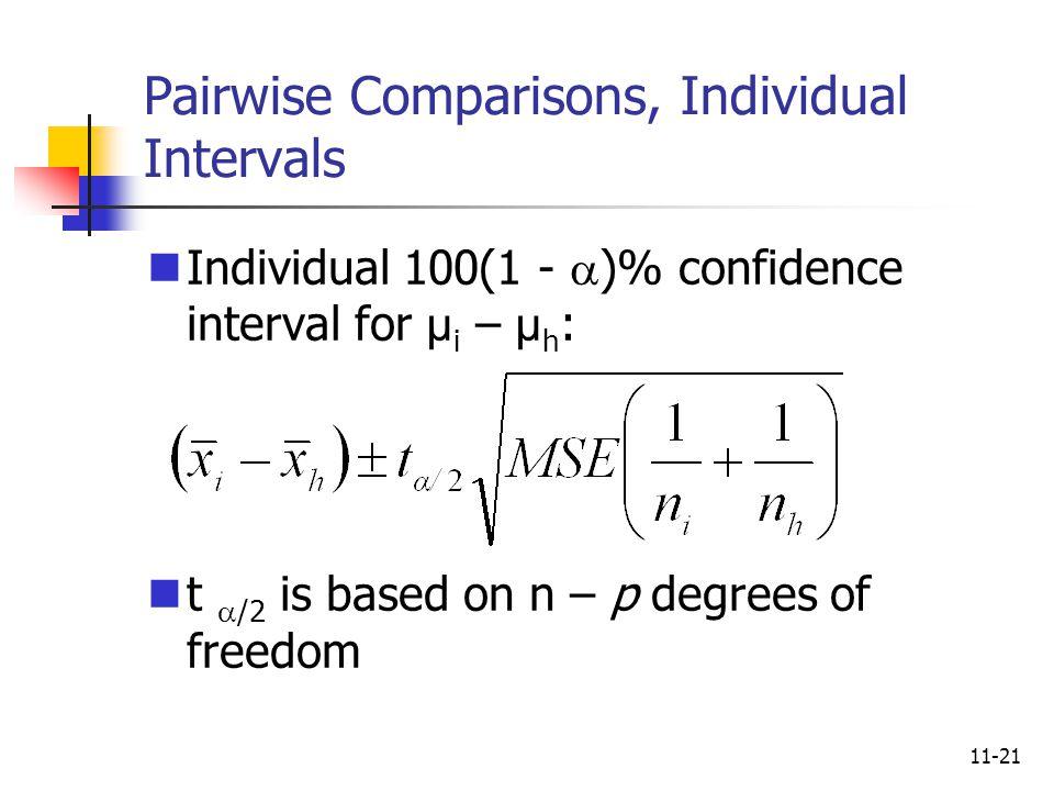 Pairwise Comparisons, Individual Intervals