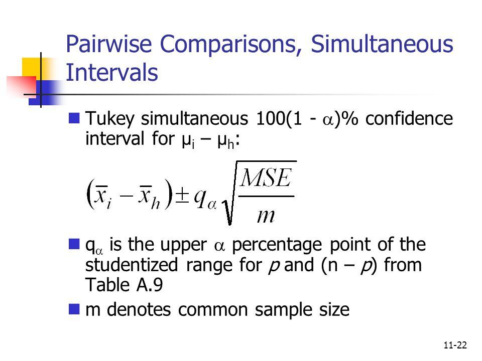 Pairwise Comparisons, Simultaneous Intervals