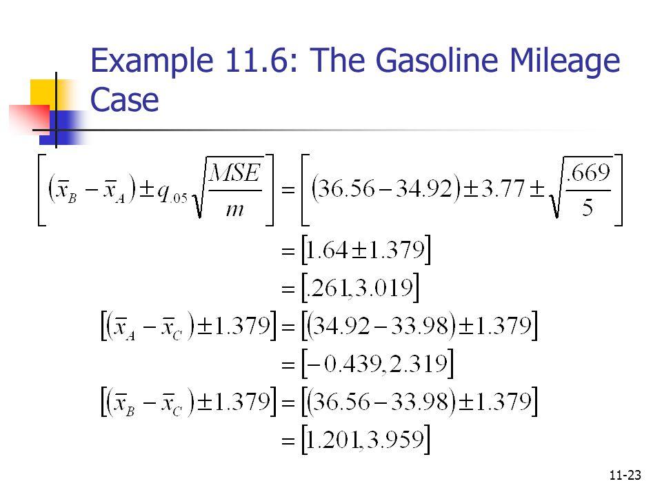 Example 11.6: The Gasoline Mileage Case