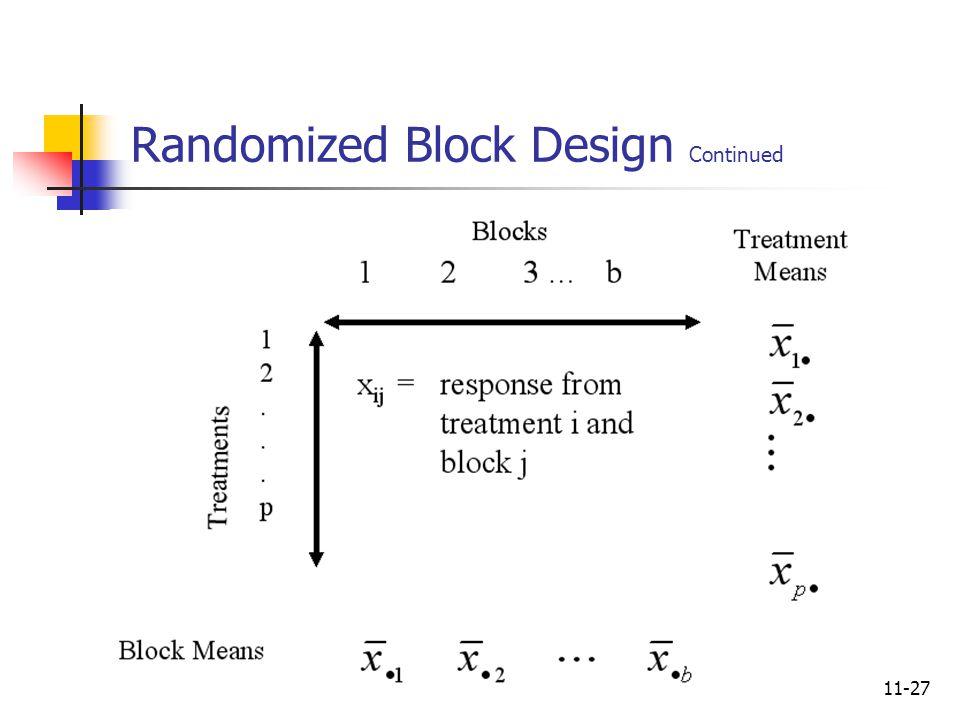 Randomized Block Design Continued