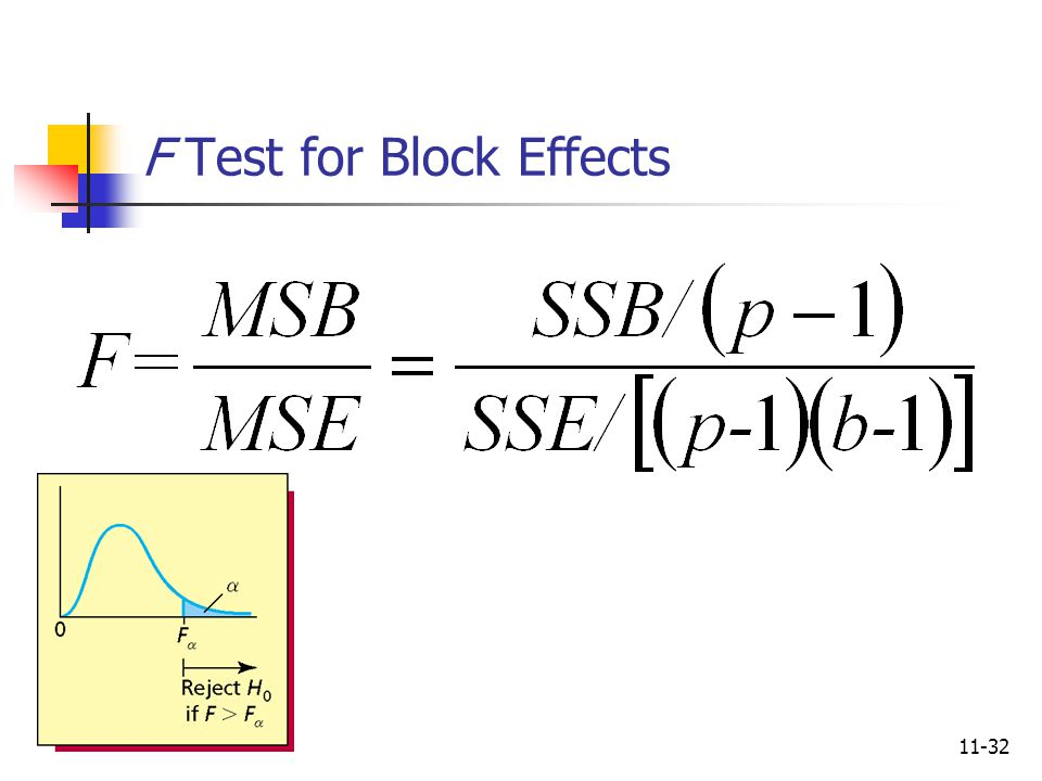 F Test for Block Effects