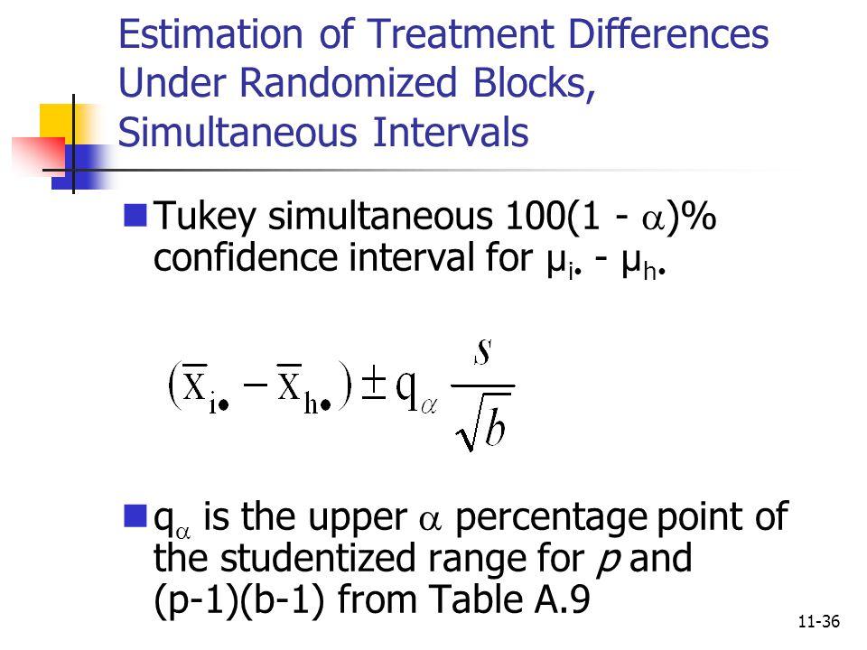 Estimation of Treatment Differences Under Randomized Blocks, Simultaneous Intervals