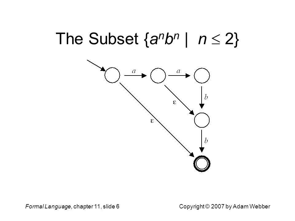 The Subset {anbn | n  2} Formal Language, chapter 11, slide 6