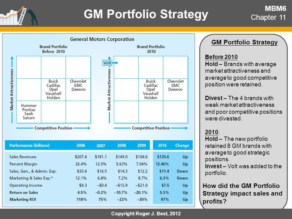 GM Portfolio Strategy MBM6 Chapter 11 GM Portfolio Strategy