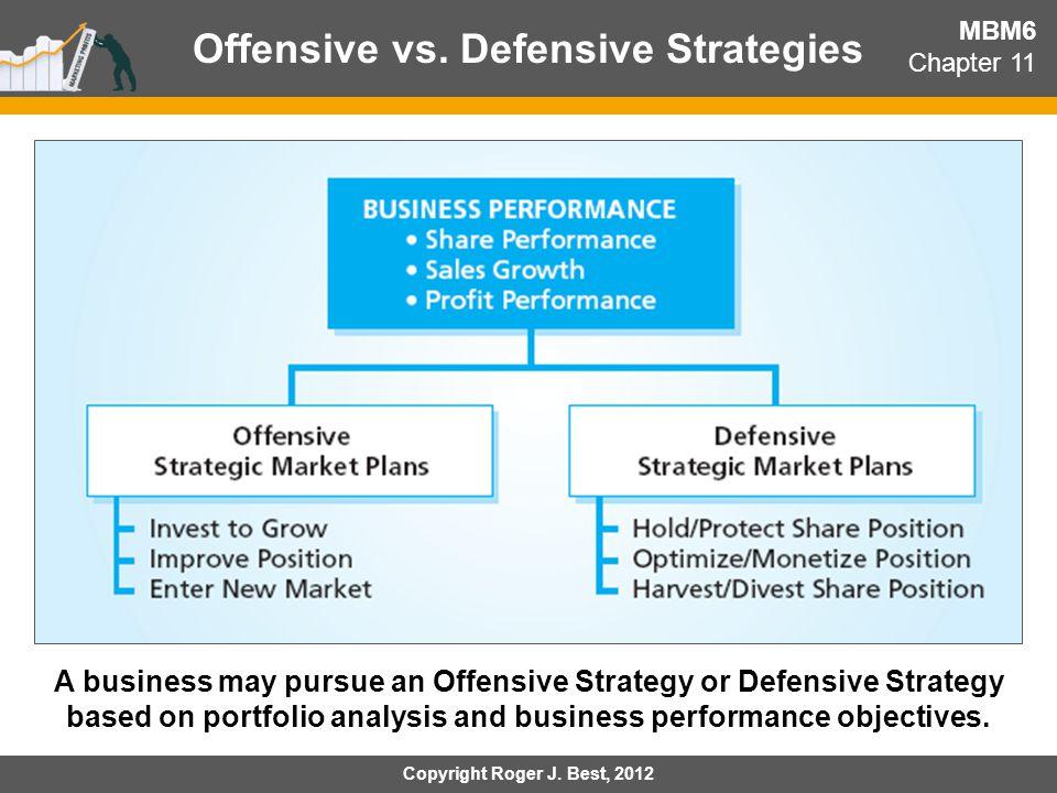 Offensive vs. Defensive Strategies