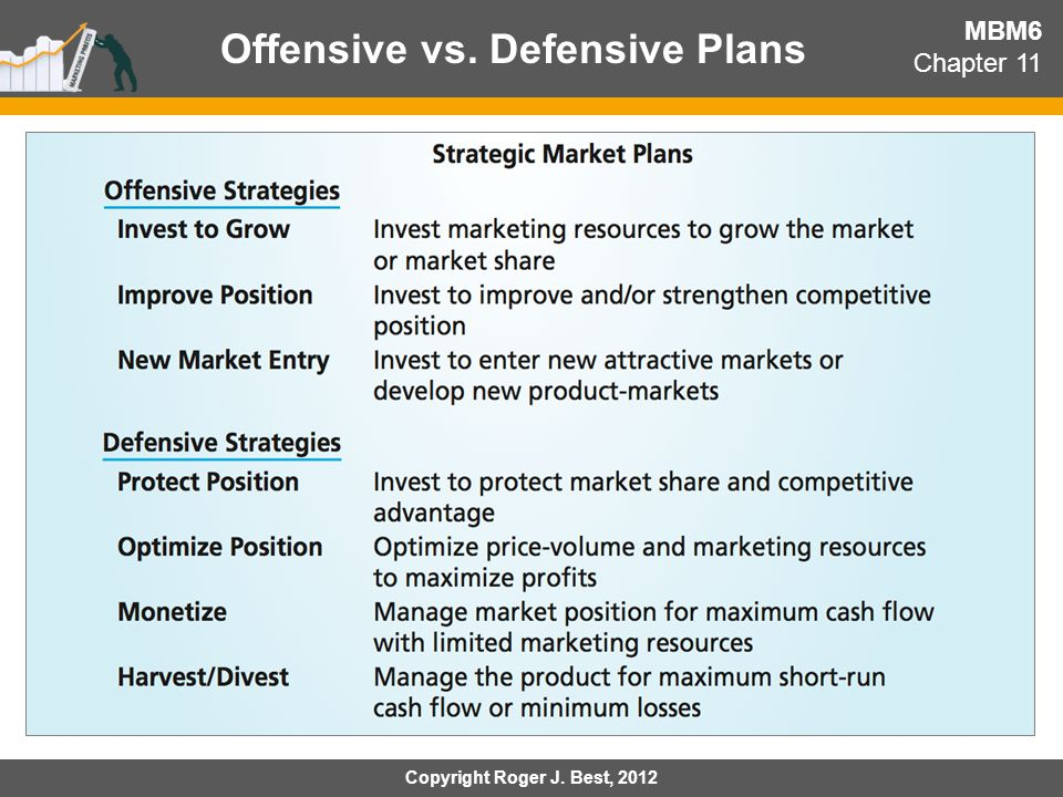 Offensive vs. Defensive Plans