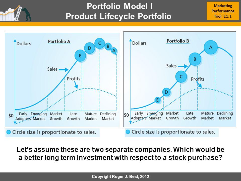 Portfolio Model I Product Lifecycle Portfolio