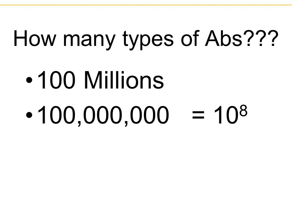 How many types of Abs 100 Millions 100,000,000 = 108