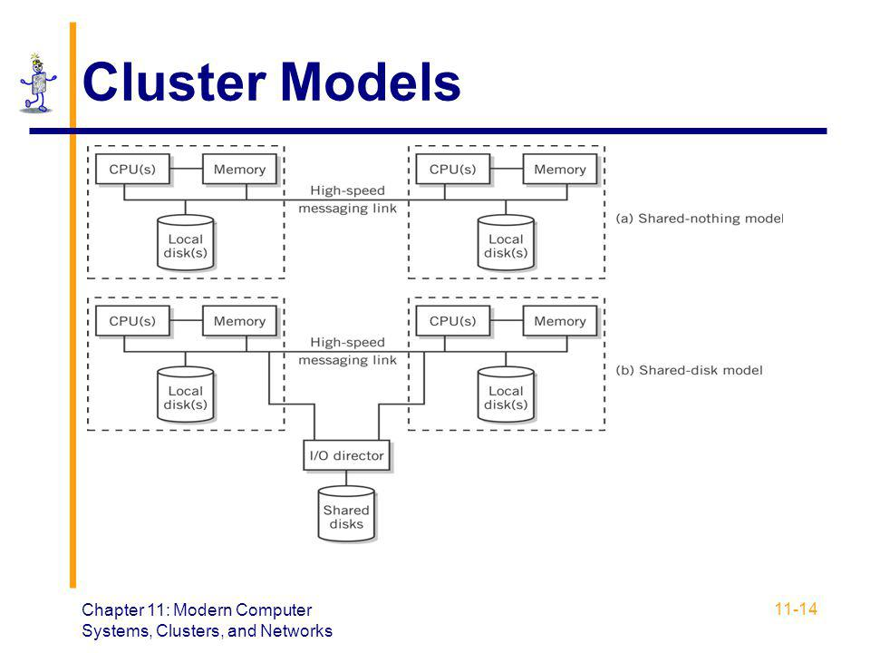 Cluster Models Chapter 11: Modern Computer Systems, Clusters, and Networks