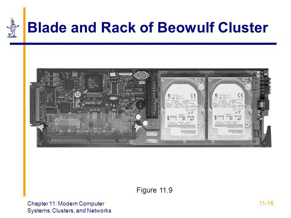 Blade and Rack of Beowulf Cluster
