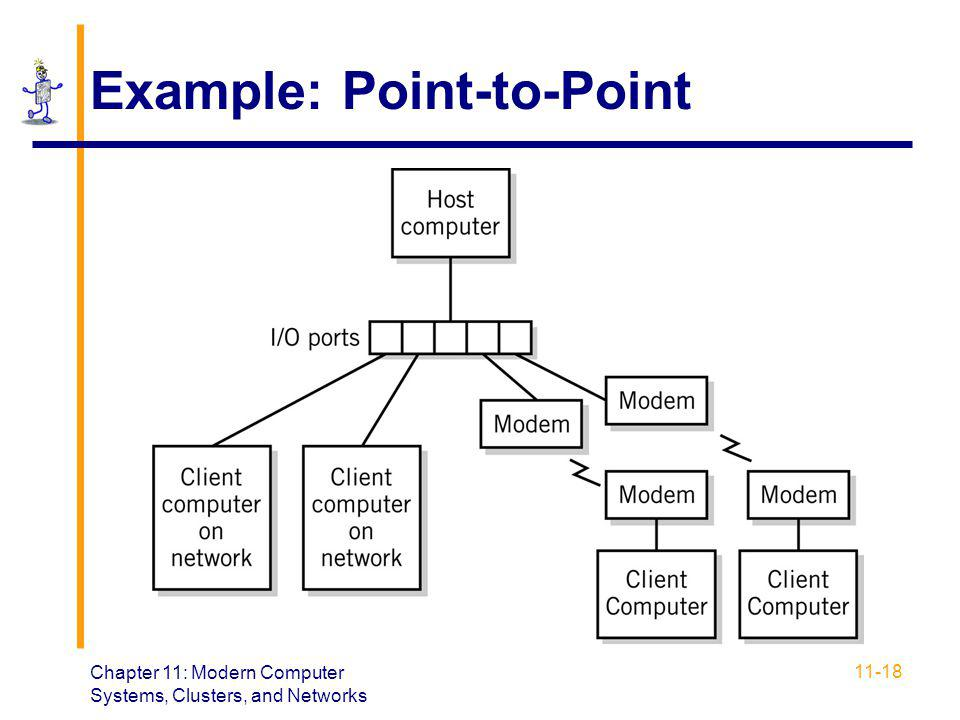 Example: Point-to-Point
