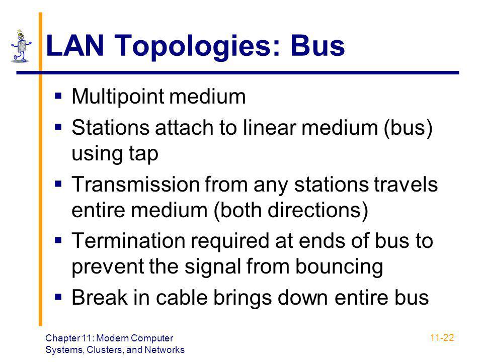 LAN Topologies: Bus Multipoint medium