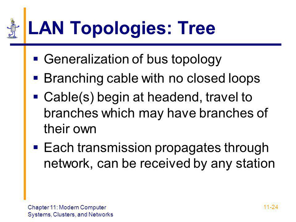 LAN Topologies: Tree Generalization of bus topology