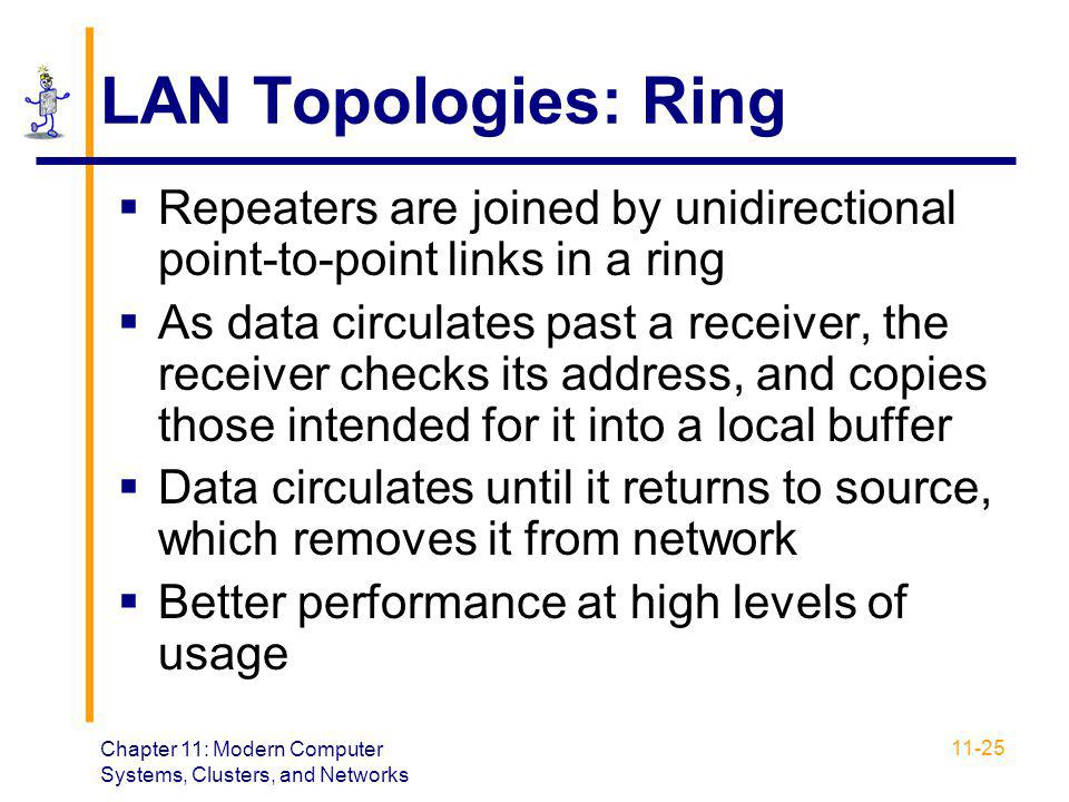 LAN Topologies: Ring Repeaters are joined by unidirectional point-to-point links in a ring.
