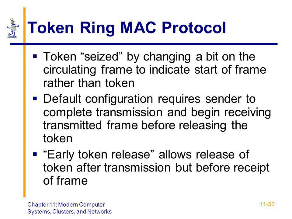 Token Ring MAC Protocol